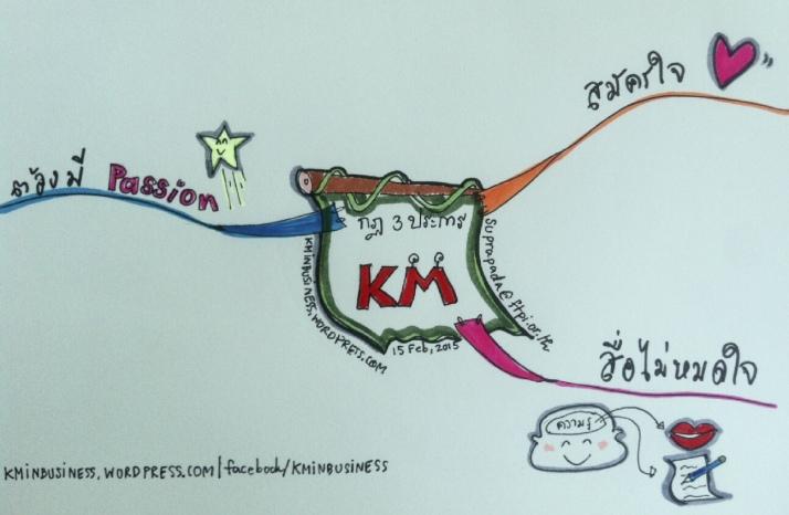 KM Rule1-2